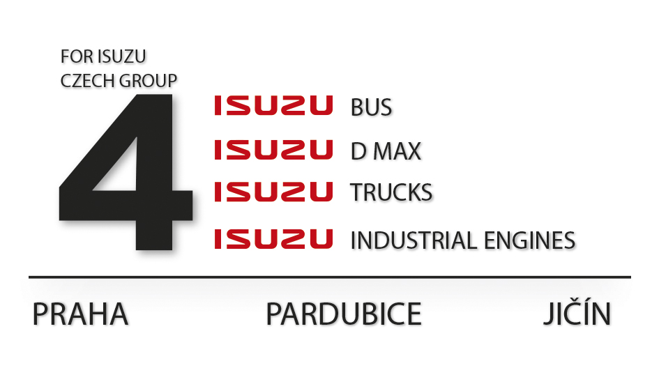 FOR ISUZU OK